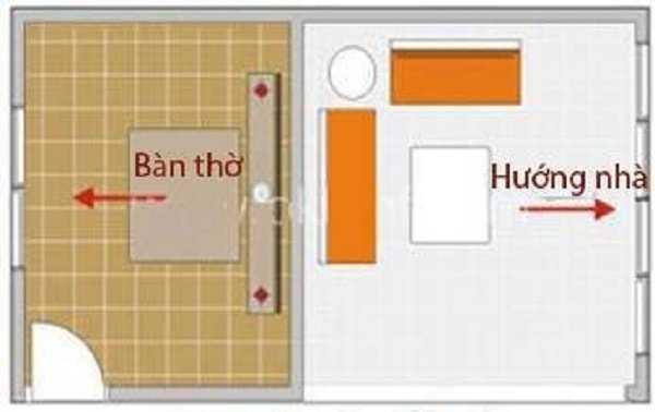 Xem Huong Dat Ban Tho Gia Tien Theo Tuoi 4